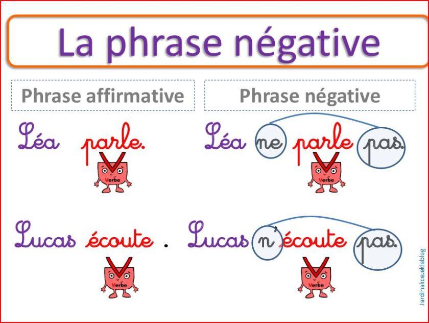 Przeczenie - gramatyka 11 - Francuski przy kawie