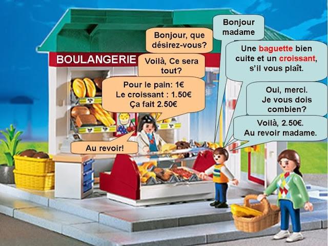 Zakupy - dialog 3 - Francuski przy kawie
