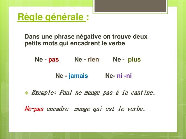 Przeczenie - gramatyka 5 - Francuski przy kawie