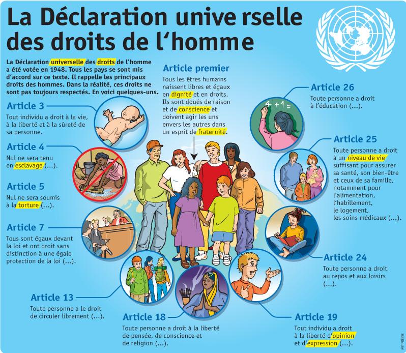 10 décembre - La journée internationale des droits de l'homme  - informacje 1 - Francuski przy kawie