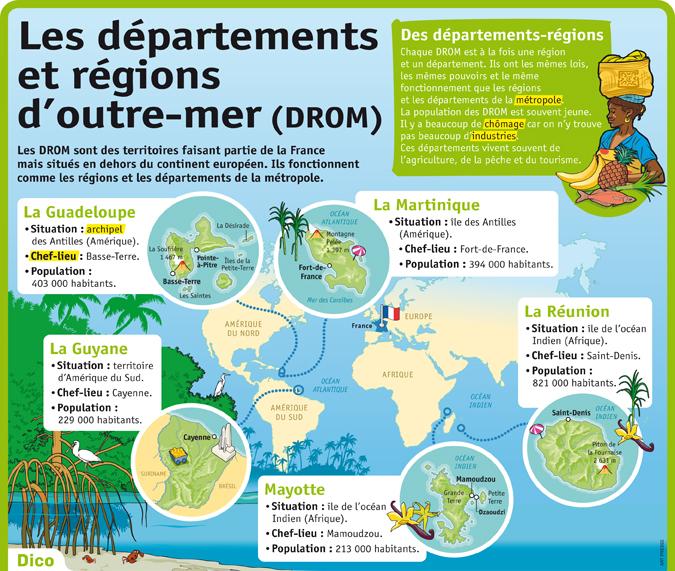 Zamorskie terytoria Francji - słownictwo 1 - Francuski przy kawie