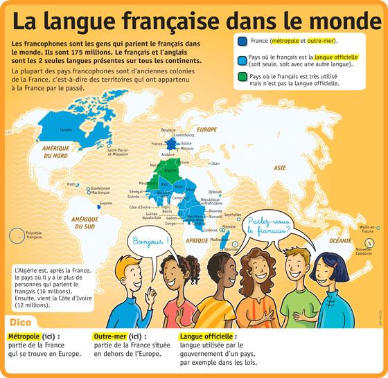 Resultado de imagen de franc parler francophonie