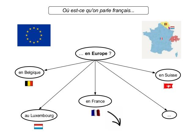 la-francophonie-3-638