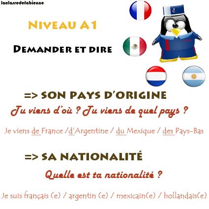 Podstawowe zwroty - pytanie o pochodzenie - Francuski przy kawie