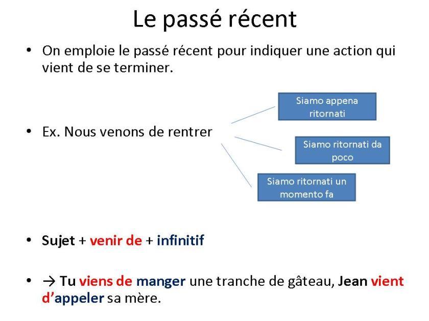 Passé récent - gramatyka 2 - Francuski przy kawie