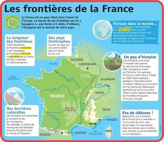 Geografia Francji - granice państwa - Francuski przy kawie