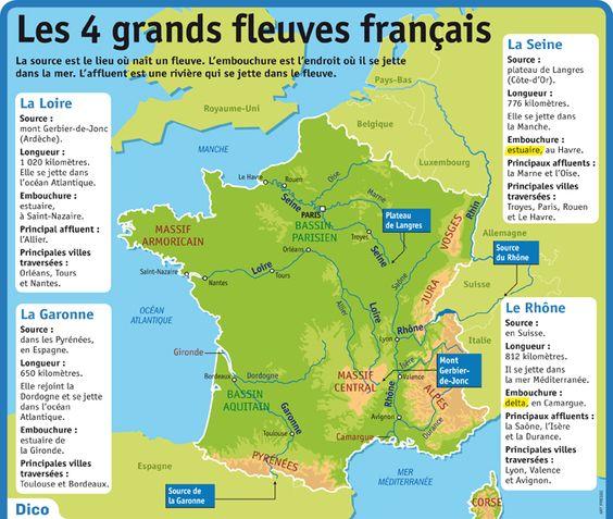 5 fleuves principaux de france