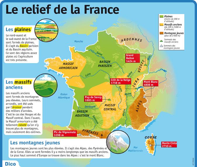 Geografia Francji - szczyty we Francji - Francuski przy kawie