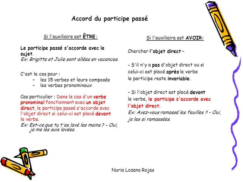 Passé composé - uzgodnienie imiesłowu czasu przeszłego 2 - Francuski przy kawie