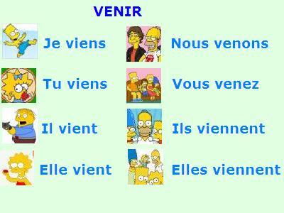 Grammaire Page 2 Bonjour Les Eleves