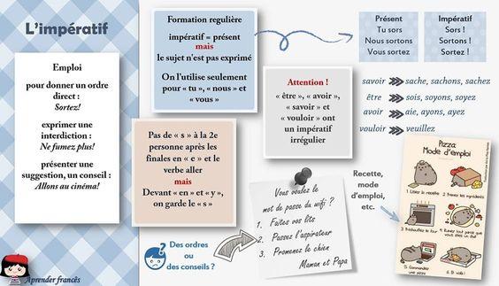 Tryb rozkazujący - gramatyka 3 - Francuski przy kawie