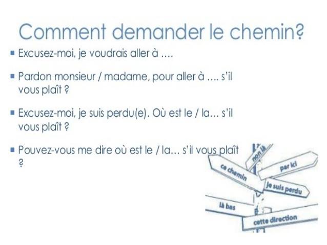 Pytanie o drogę - zwroty 7 - Francuski przy kawie