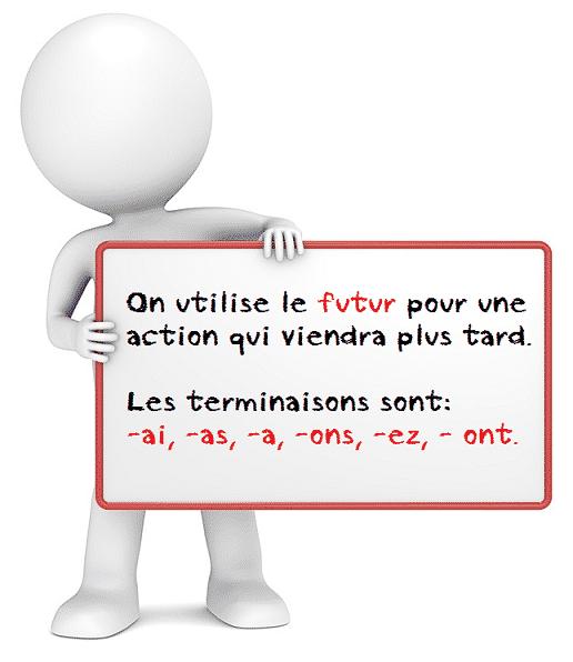 Futur Simple - gramatyka 3 - Francuski przy kawie