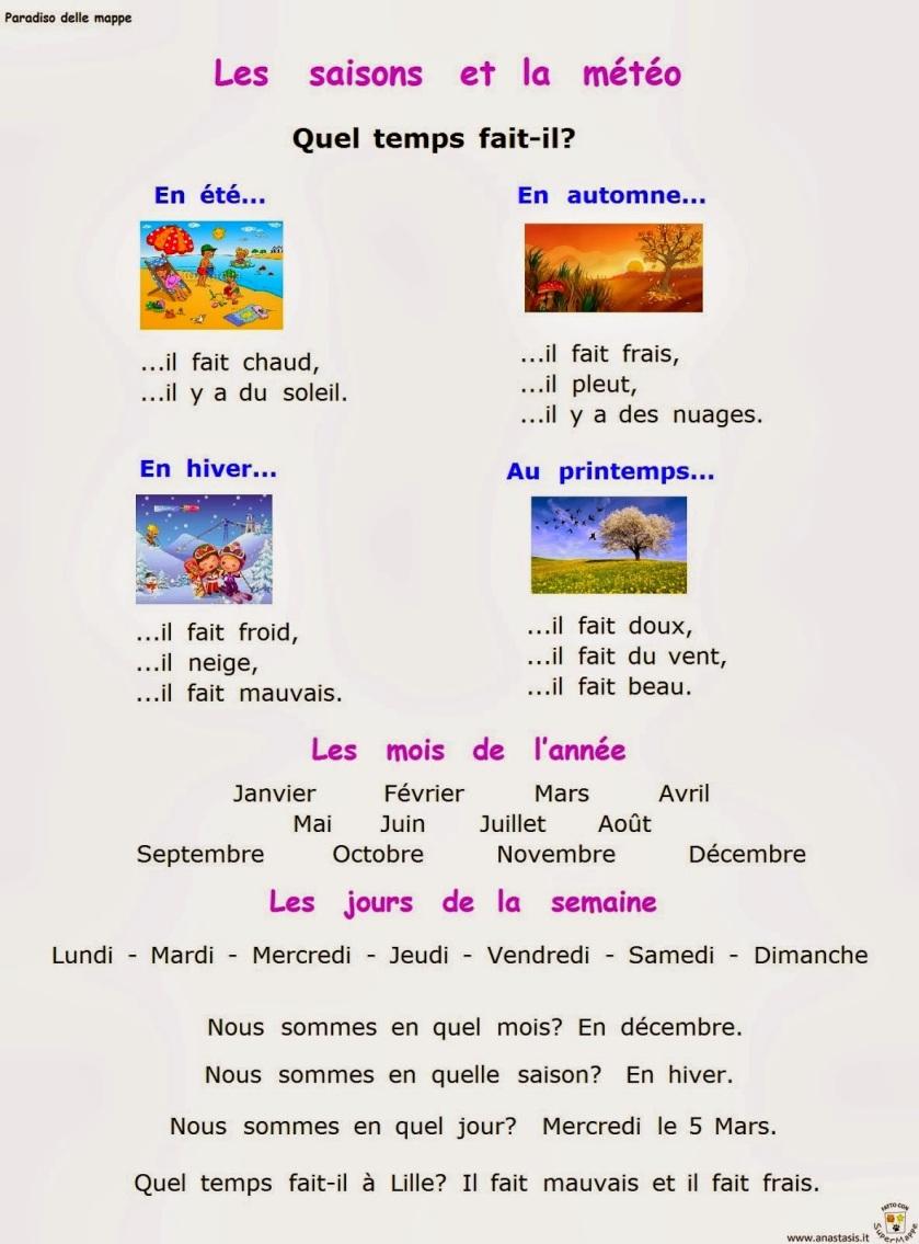 Dni tygodnia, miesiące, pory roku i pogoda - powtórka - słownictwo 5 - Francuski przy kawie