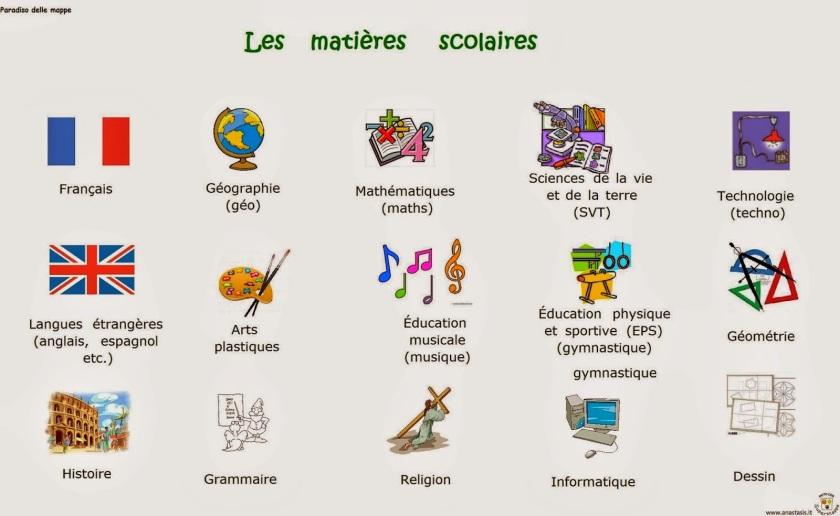 W szkole - słownictwo 13 - Francuski przy kawie
